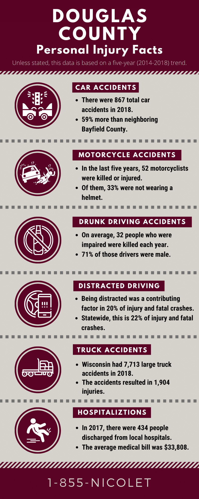 douglas county personal injury facts infographic