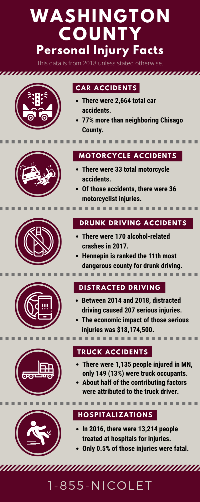 washington county personal injury facts infographic